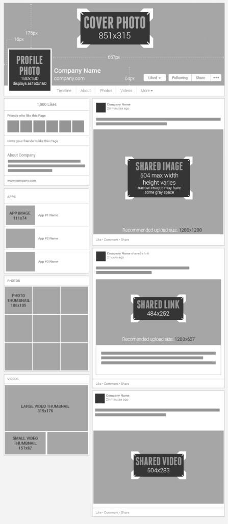 facebook riferimenti dimensioni immagini